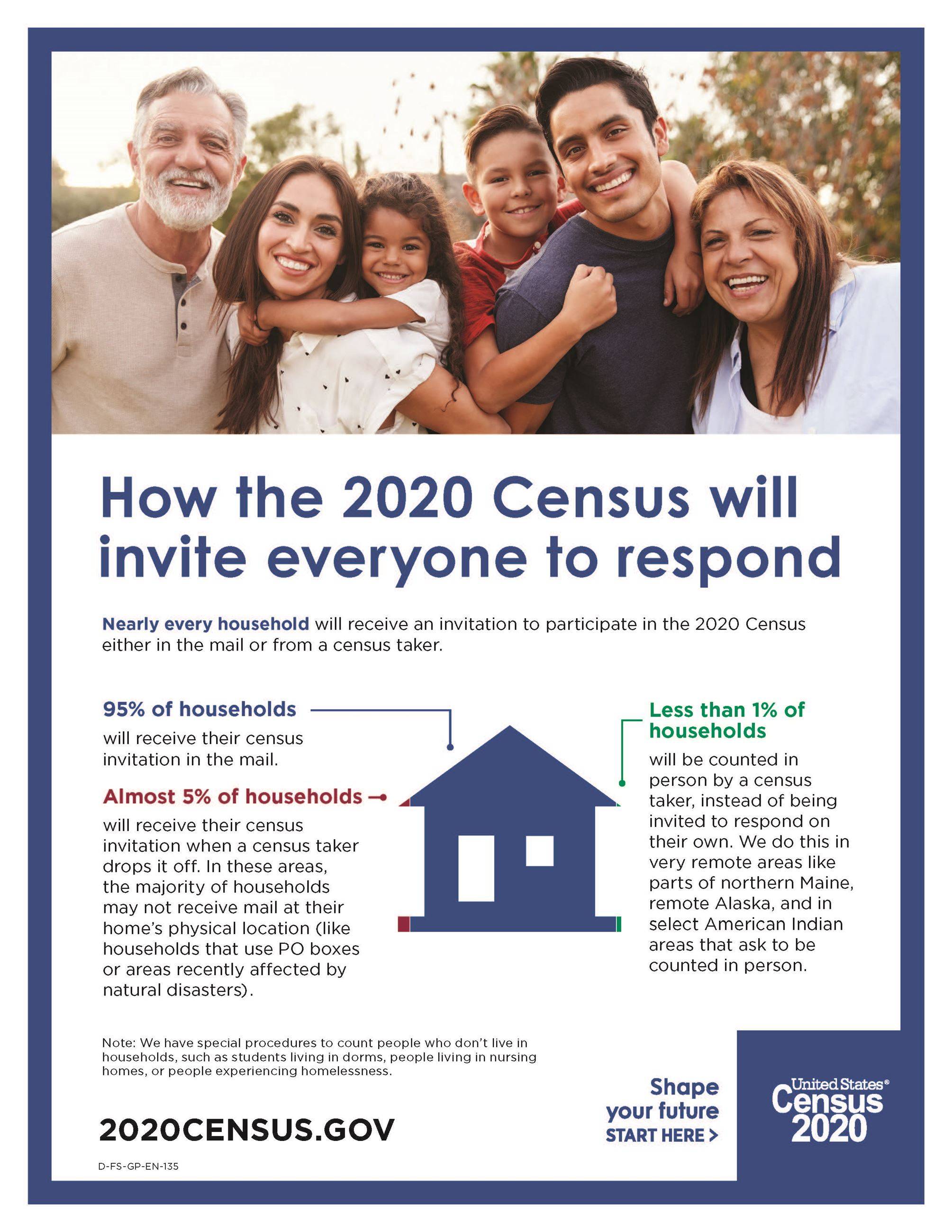 Handout About How the 2020 Census Invites Everyone to Respond_Page_1